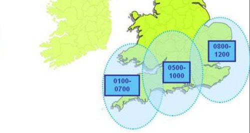 storm timings met office