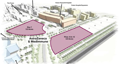 Plots secured by AstraZeneca and MedImmune on the